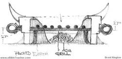 Click to enlarge rendering of cross section of alter in tabernacle
