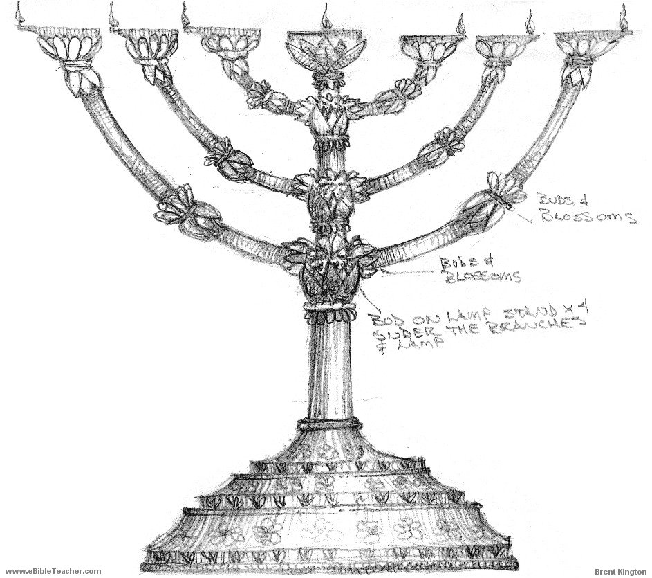 jewish images show the base to be three legs but the roman image shows
